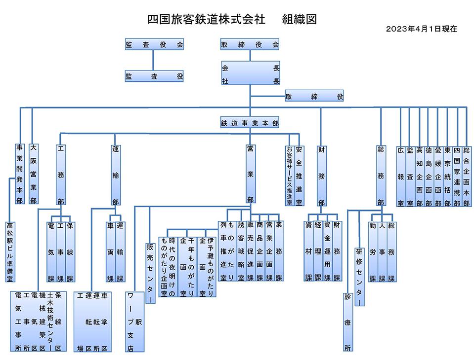 組織 図 山口組 神戸山口組に残留した山健組が新人事に着手…名門組織が分裂し、2つが並行する混沌状態に